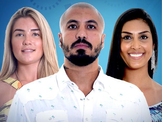 Globo Big Brother Brasil BBB
