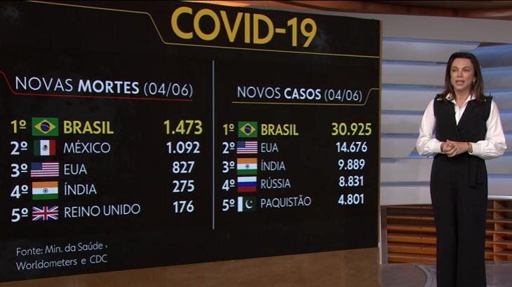 Ana Paula Araújo falou do coronavírus - Foto: Reprodução/Globo