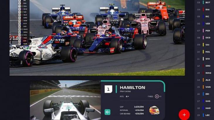 Formula One Management/Divulgação