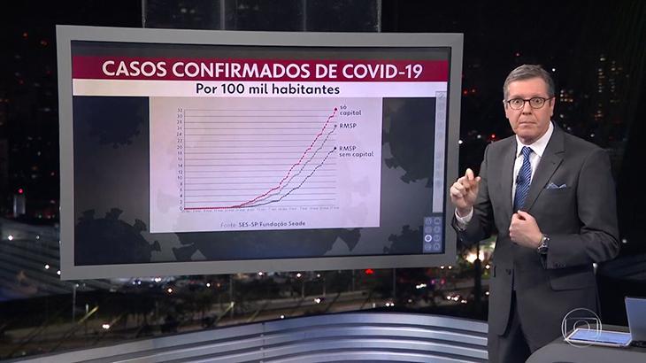 Márcio Gomes se atrapalha com telão no SP2, telejornal da Globo