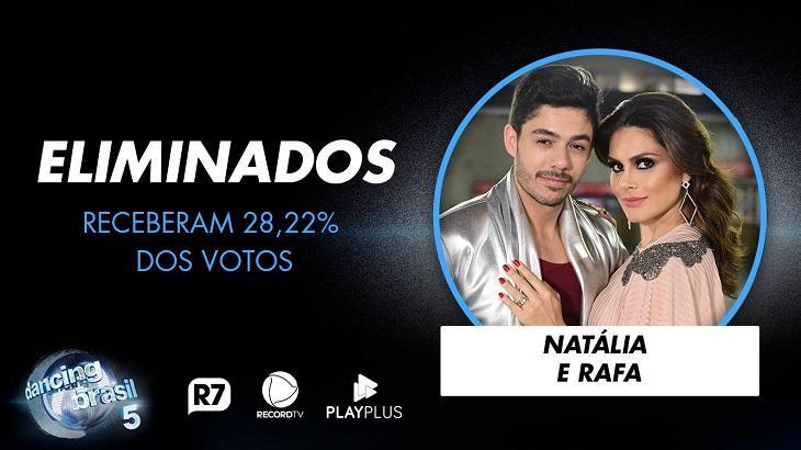 """Ex-Miss Brasil, Natália Guimarães é eliminada do """"Dancing Brasil"""" ao receber menos votos"""
