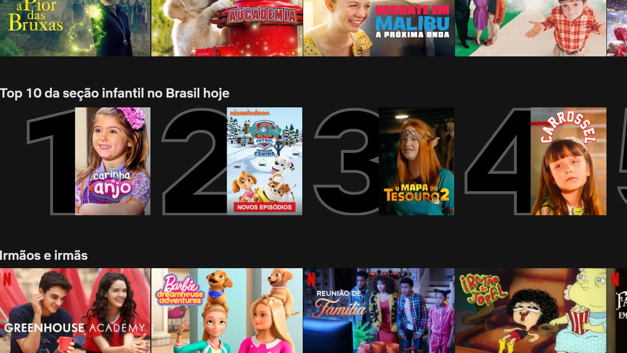 Novelas do SBT viram fenômeno na Netflix e batem Camila Queiroz e Klebber Toledo