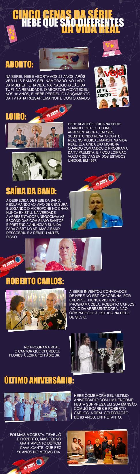 Hebe: Saiba o que é falso em série da Globo
