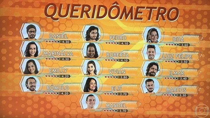 O que já se sabe sobre a nova edição do Big Brother Brasil