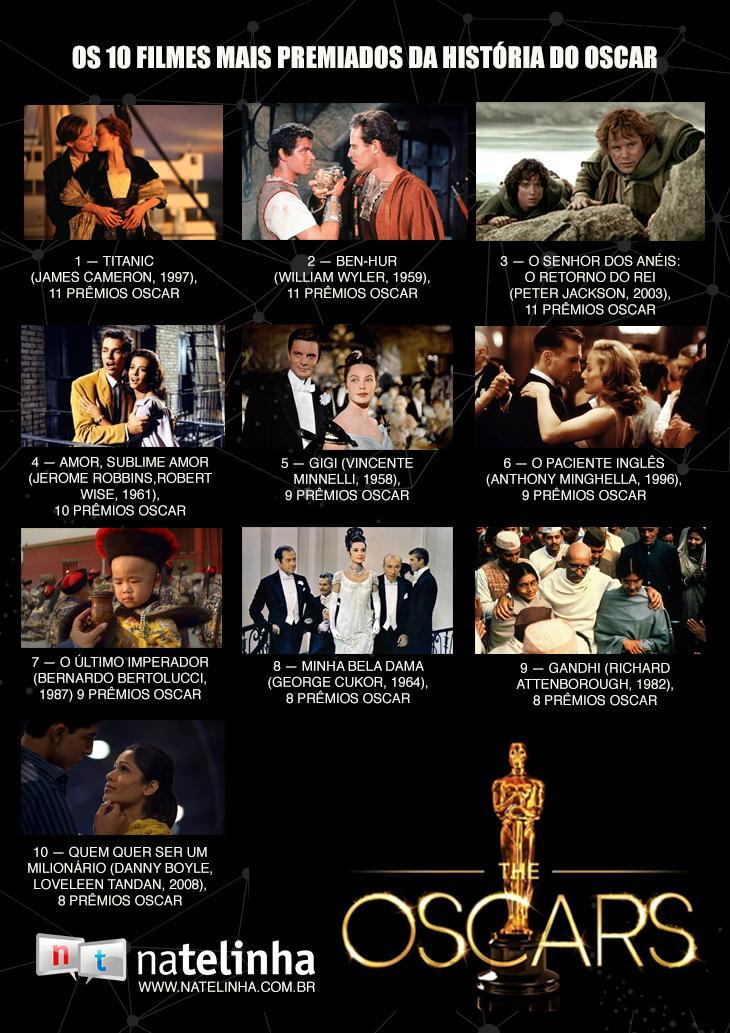 De Coringa a Quentin Tarantino: Os favoritos ao Oscar 2020
