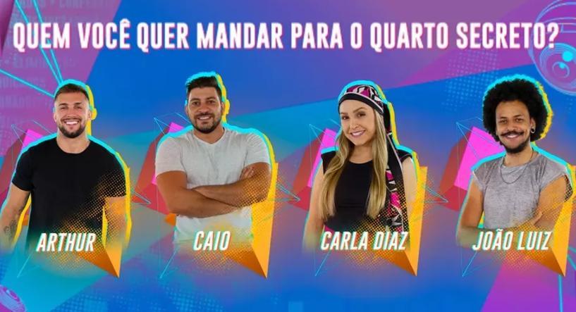 Paredão Falso do BBB21