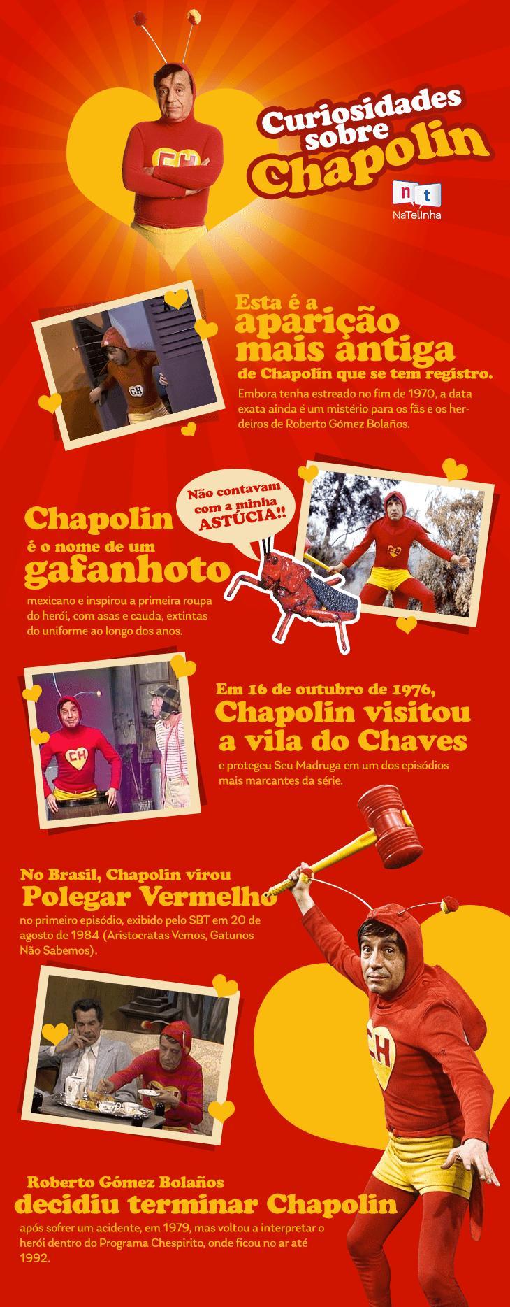 Fora da TV, Chapolin completa 50 anos