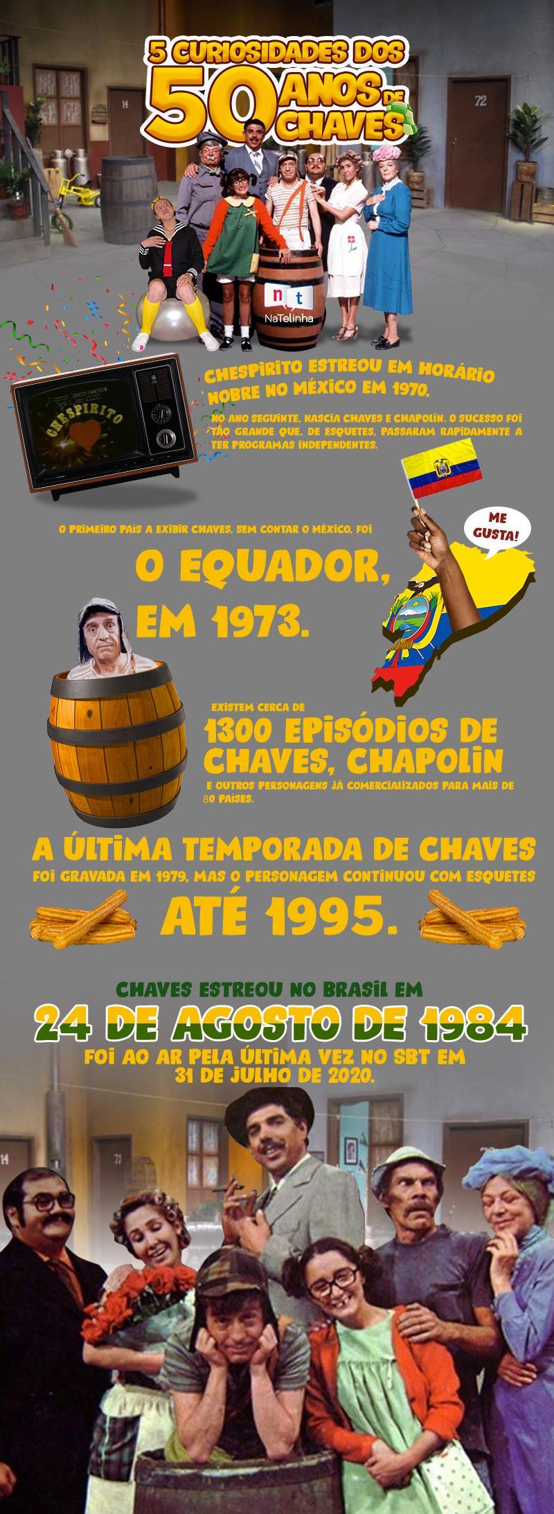 Chaves 50 anos: A inocência e simplicidade que virou fenômeno mundial