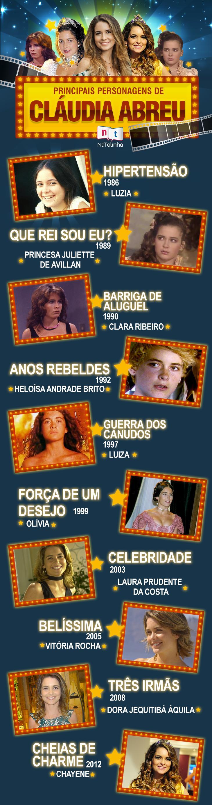 Cláudia Abreu faz 50 anos: Relembre 10 personagens marcantes da atriz na TV