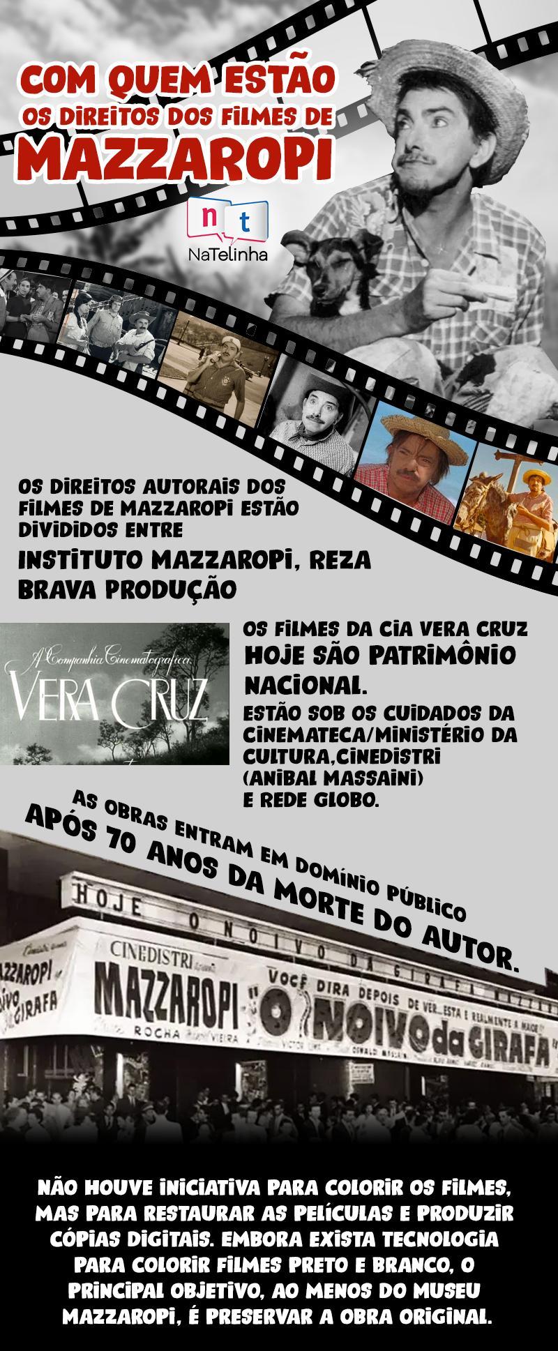 Mazzaropi negou 5 milhões de dólares da Globo por amor a Hebe Camargo