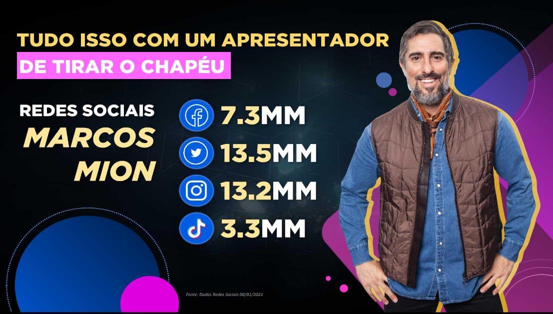 Após comercializar A Fazenda 13 com Marcos Mion, Record demite apresentador