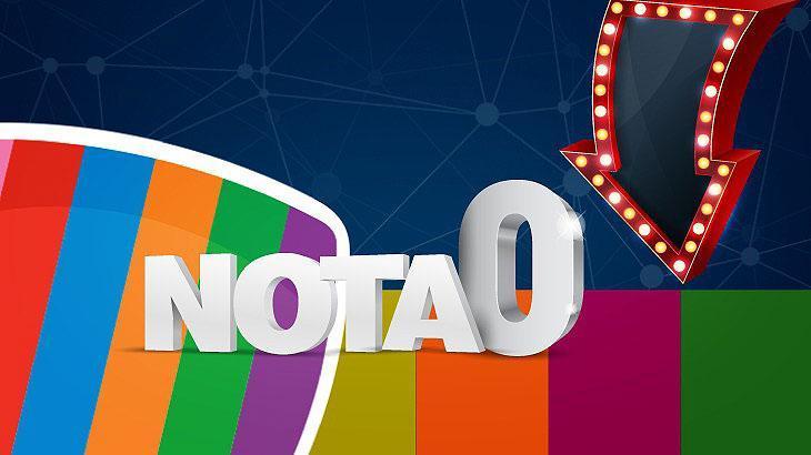 """Nota 0 e Nota 10: Ratinho demonstra submissão a patrocinador e Globo foi corajosa em reprisar \""""O Sétimo Guardião\"""""""