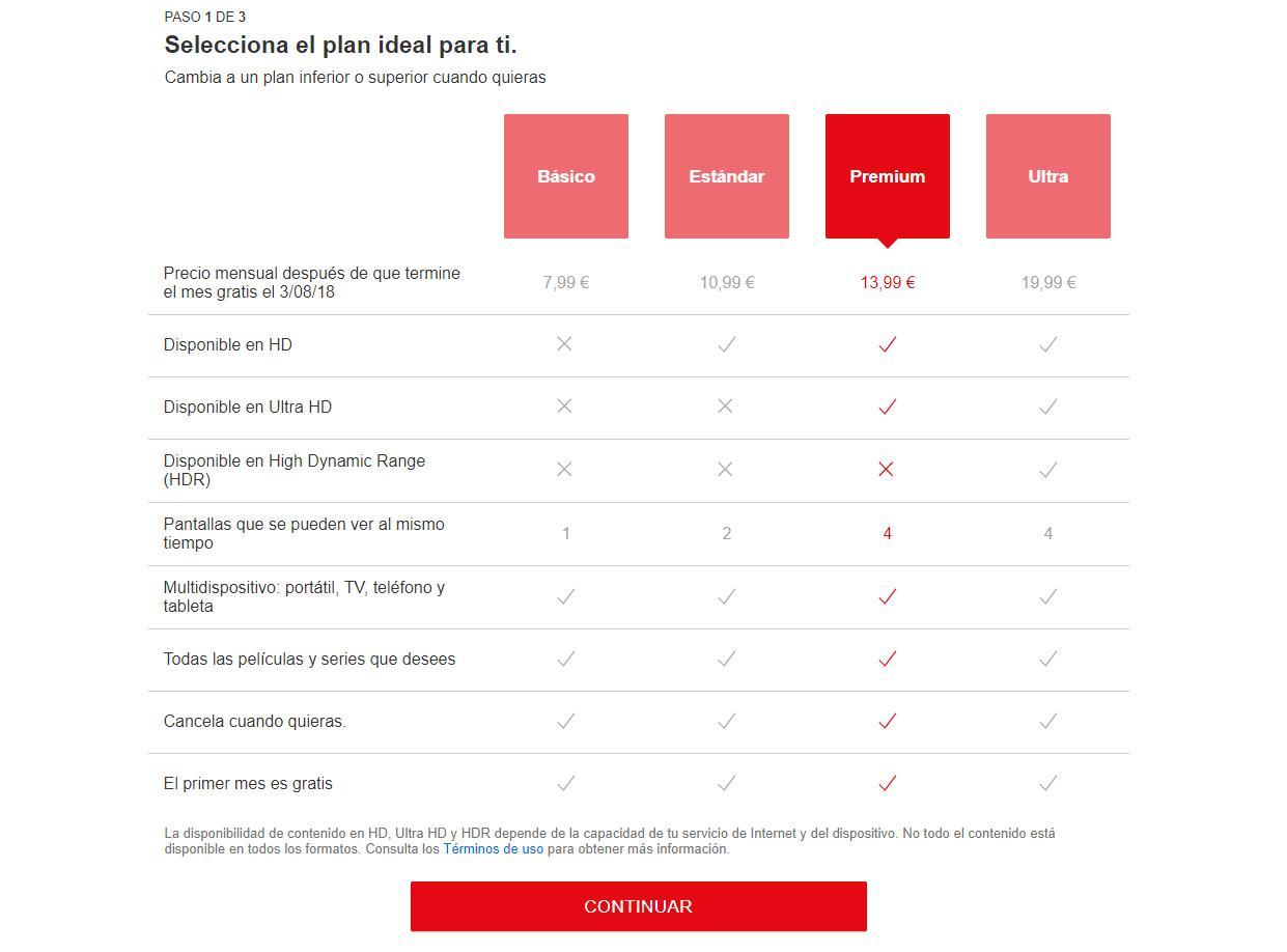 Netflix testa plano mais caro na Europa e preocupa brasileiros