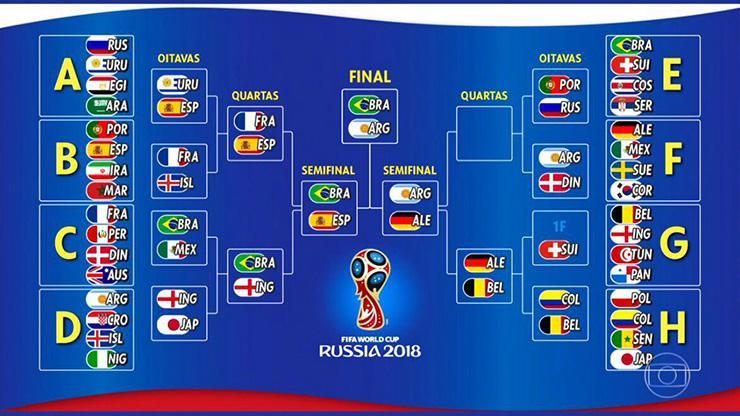 Em sorteio da Copa, Globo simula final Brasil x Argentina e Galvão se atrapalha com telão