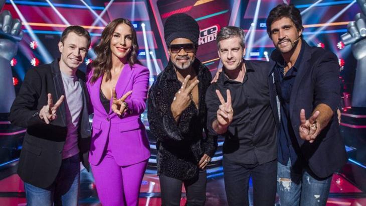 Globo recebe duas indicações no Emmy Internacional Kids 2017
