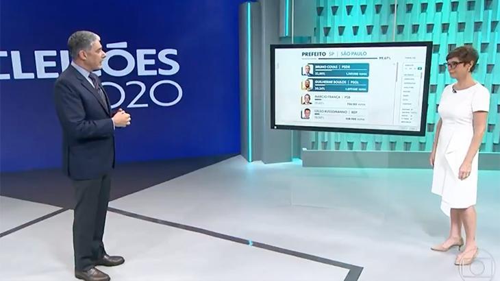 """Eleições 2020: CNN \""""vence\"""" GloboNews na cobertura; Bonner e Lo Prete se destacam"""